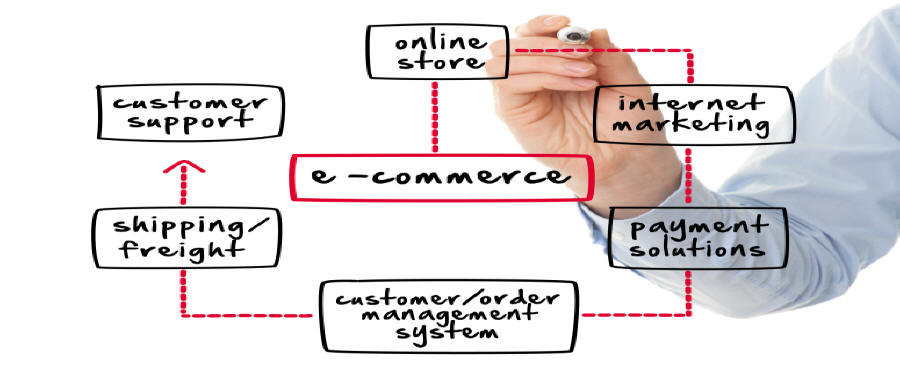 ecommerce_solutions